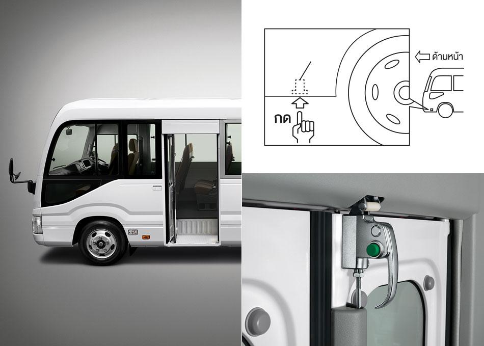 ประตูทางออกในกรณีฉุกเฉิน 2 ตำแหน่ง : ประตูขึ้นลงด้านข้าง เปิดจากด้านนอก ด้วยการกดปุ่มฉุกเฉินใต้ตัวรถ และเปิดจากด้านใน บริเวณที่จับด้านบนของประตู