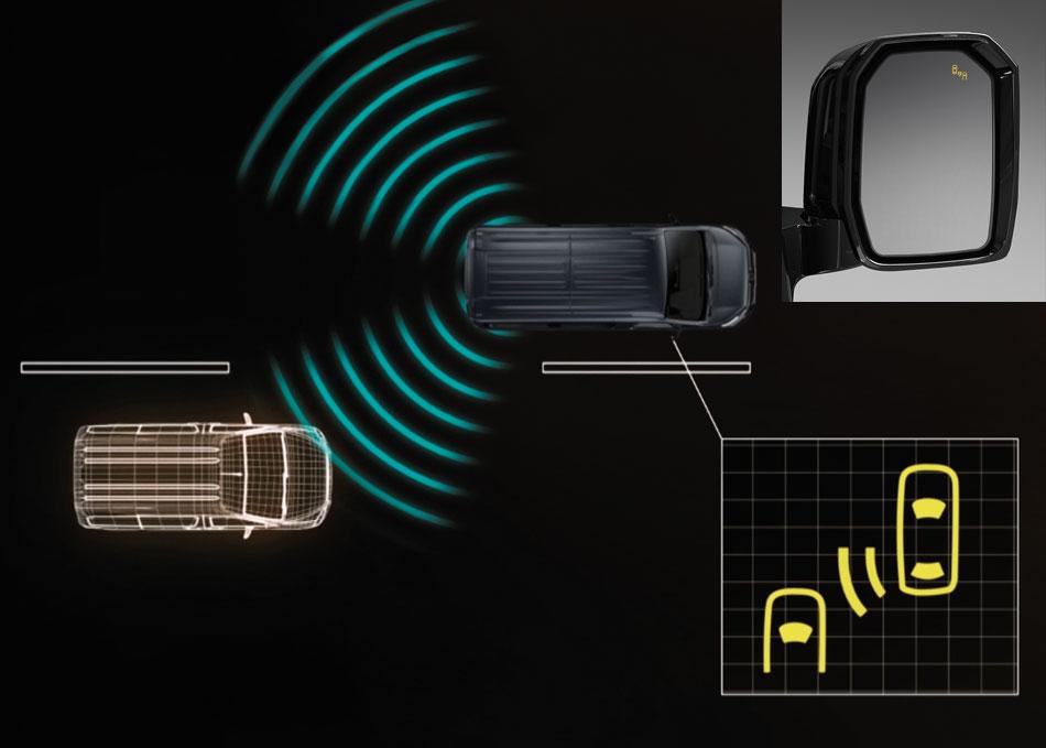 ระบบช่วยเตือนมุมอับสายตาที่กระจกมองข้าง (Blind Spot Monitor)