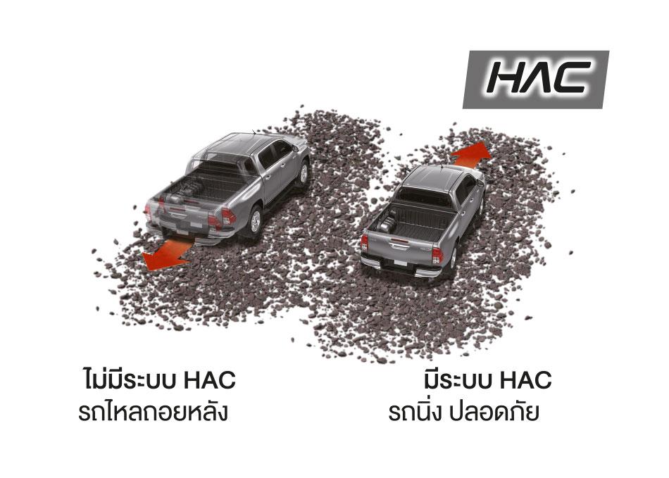 ระบบช่วยออกตัวบนทางลาดชัน HAC (Hill-start Assist Control) ช่วยเพิ่มแรงดันเบรกไปยังล้อทั้ง 4 เพื่อป้องกันการลื่นไถลลงเนินชันหรือทางลื่นชั่วขณะ ขณะถอนเท้าออกจากเบรก