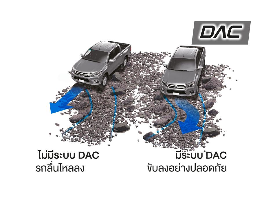 ระบบควบคุมความเร็วขณะลงทางลาดชัน DAC (Downhill Assist Control) ลงเนินชันมั่นใจ ด้วยความเร็วสม่ำเสมอโดยไม่ต้องแตะเบรก