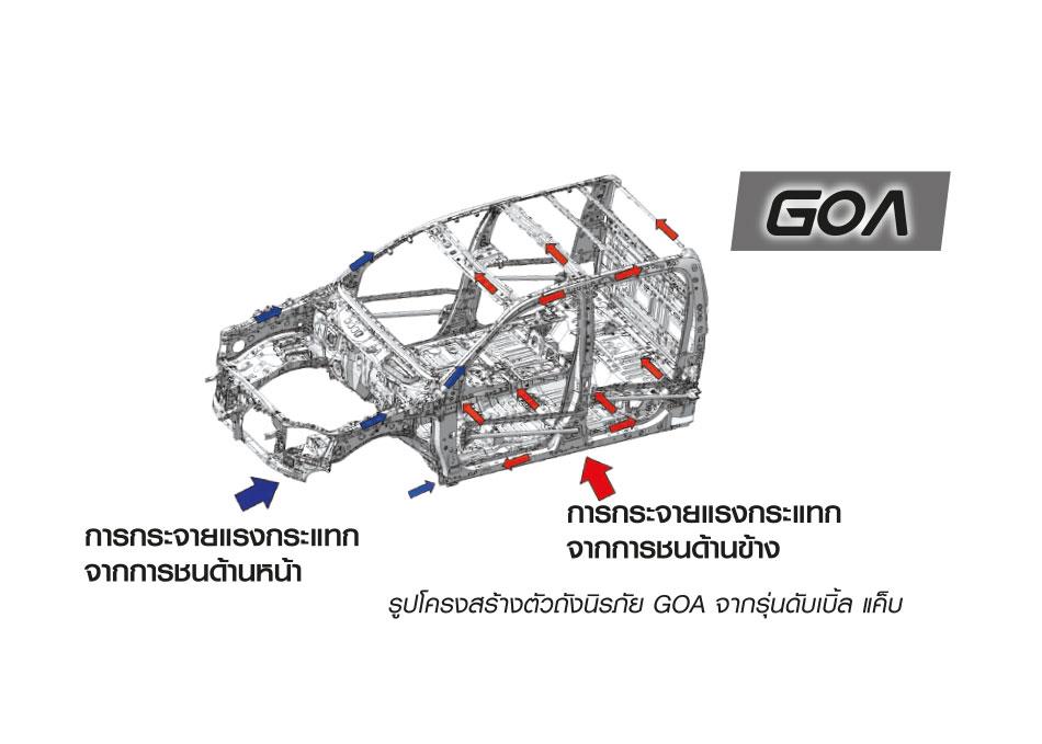 โครงสร้างตัวถังนิรภัย GOA ช่วยดูดซับแรงกระแทกรอบด้านได้ดีเยี่ยม