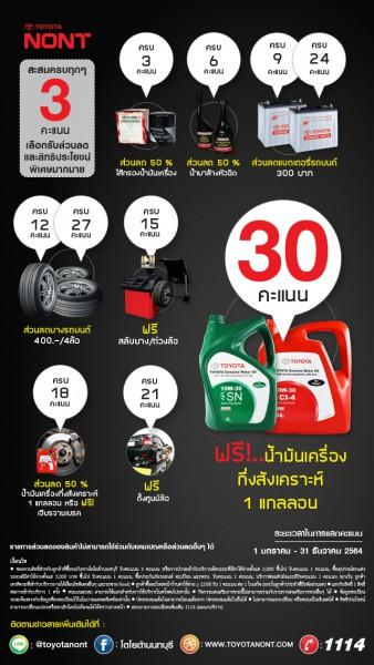 สะสมคะแนน แลกสิทธิ์ รับน้ำมันเครื่องฟรี !  1 มกราคม - 31 ธันวาคม 2564